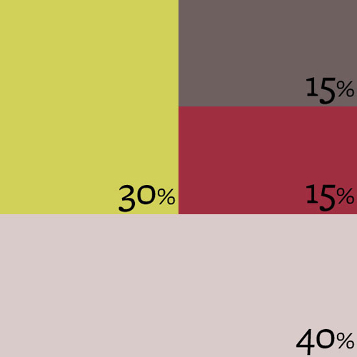 Photo 2 Color Ratio - Pretty Palette: My Picks for Better Homes and Gardens